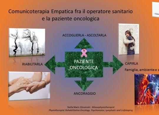 comunicoterapia riabilitazione al seno